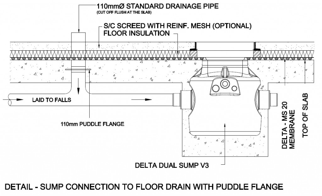 Modular Drainage | Alliance